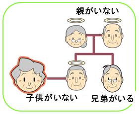 oyanashi0813